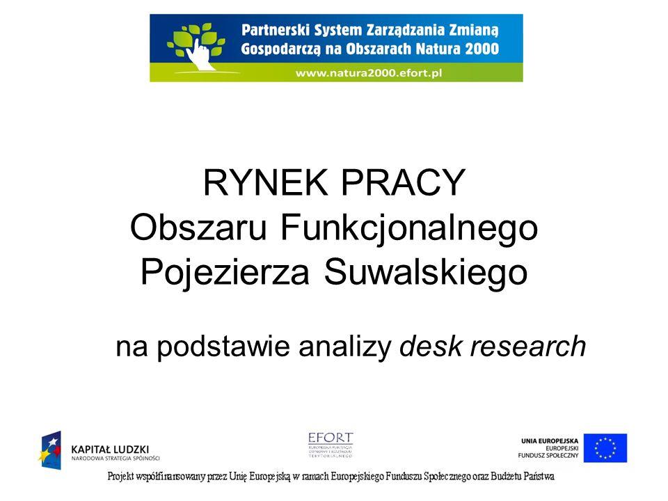 RYNEK PRACY Obszaru Funkcjonalnego Pojezierza Suwalskiego