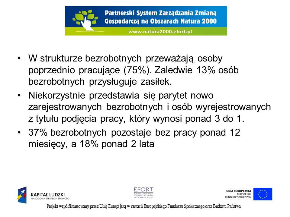 W strukturze bezrobotnych przeważają osoby poprzednio pracujące (75%)
