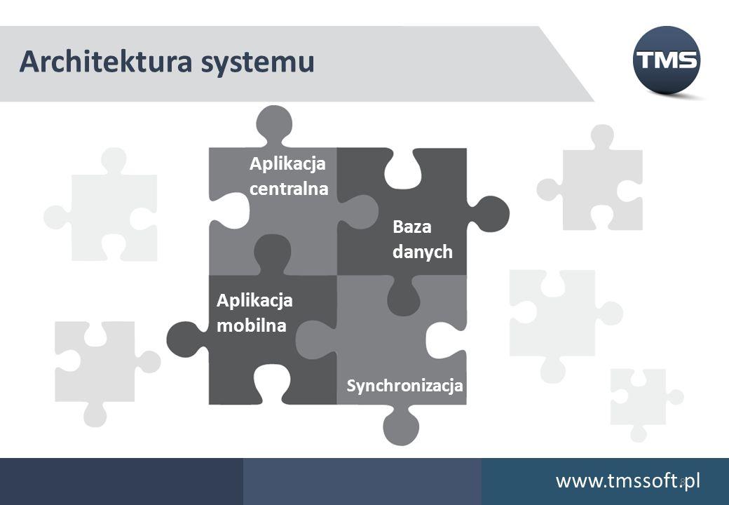 Architektura systemu www.tmssoft.pl Aplikacja centralna Baza danych