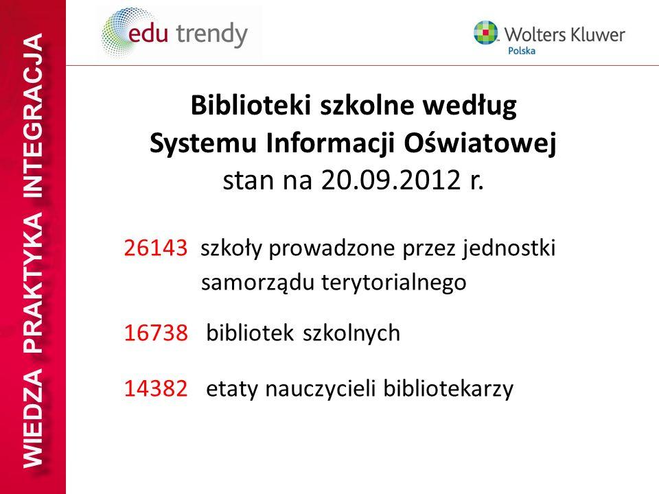 Biblioteki szkolne według Systemu Informacji Oświatowej stan na 20. 09