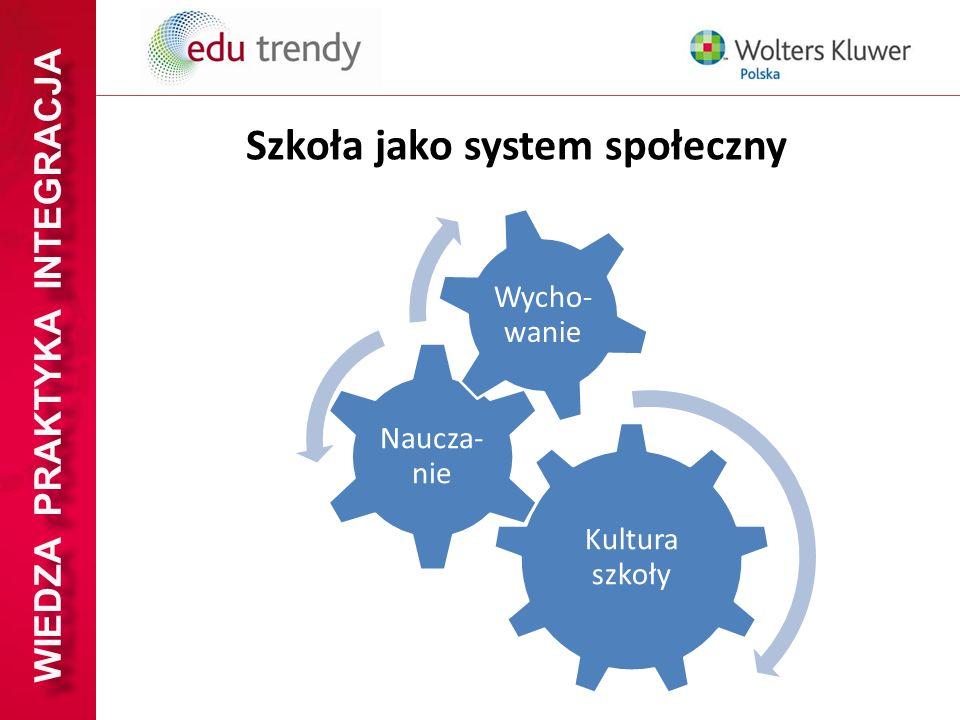 Szkoła jako system społeczny