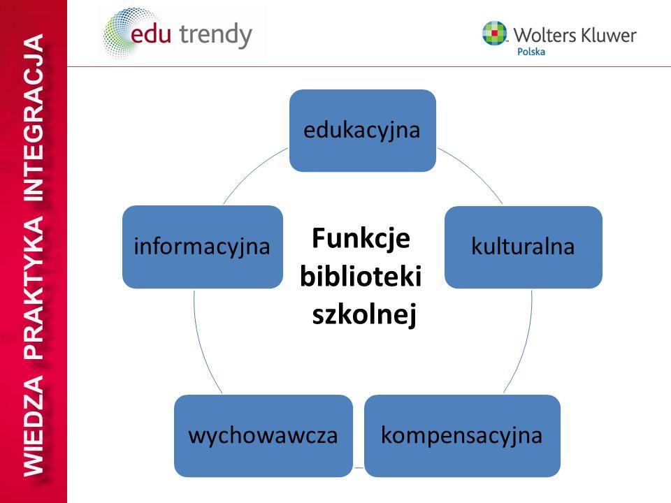 Funkcje biblioteki szkolnej