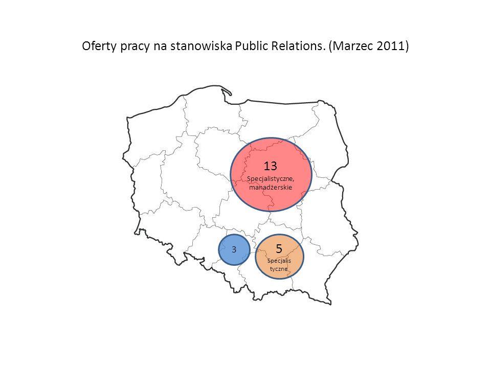 Oferty pracy na stanowiska Public Relations. (Marzec 2011)