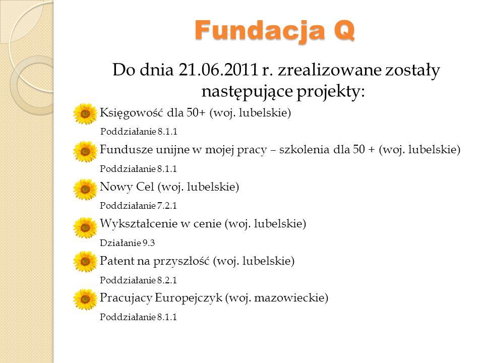 Do dnia 21.06.2011 r. zrealizowane zostały następujące projekty: