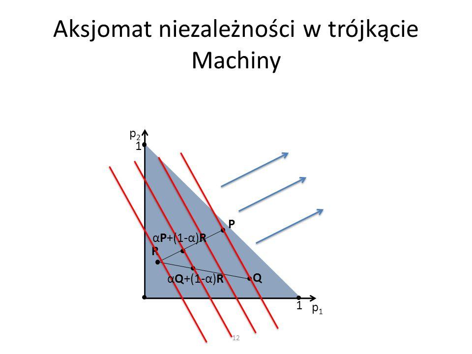 Aksjomat niezależności w trójkącie Machiny
