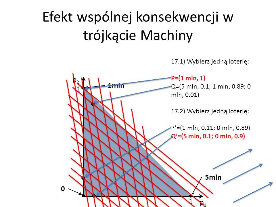 Efekt wspólnej konsekwencji w trójkącie Machiny