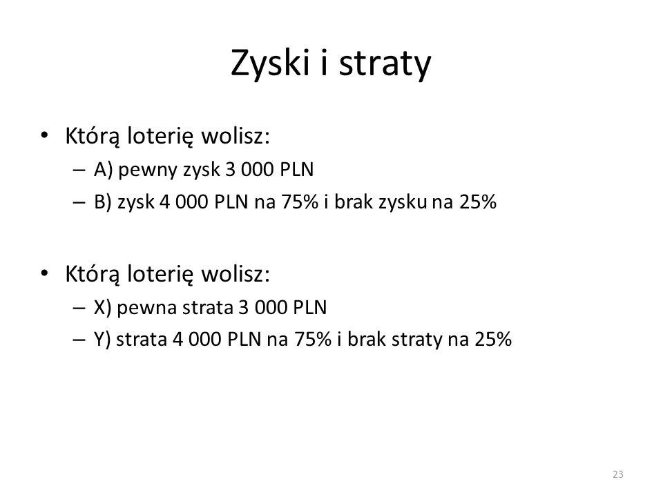 Zyski i straty Którą loterię wolisz: A) pewny zysk 3 000 PLN