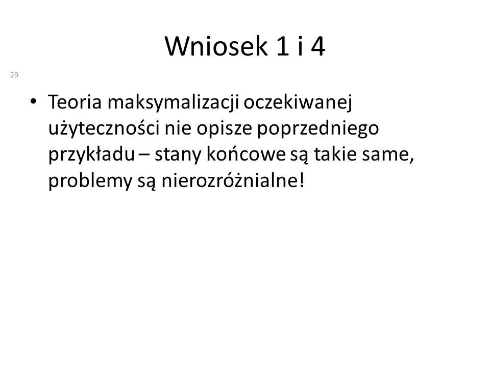 Wniosek 1 i 4