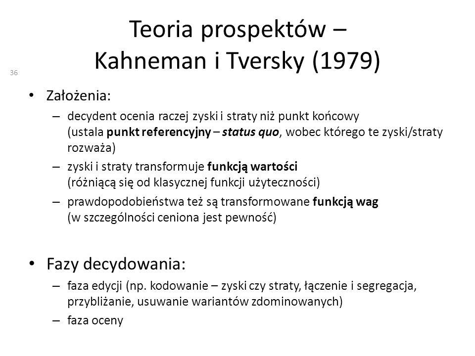 Teoria prospektów – Kahneman i Tversky (1979)
