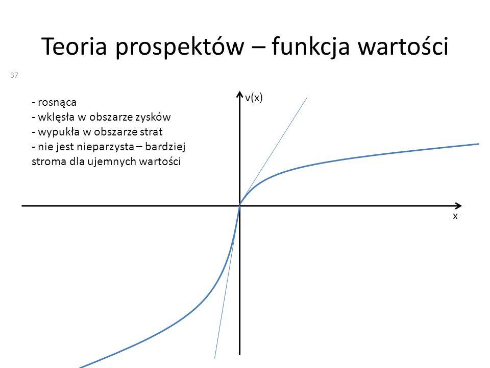Teoria prospektów – funkcja wartości