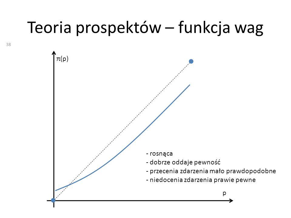 Teoria prospektów – funkcja wag