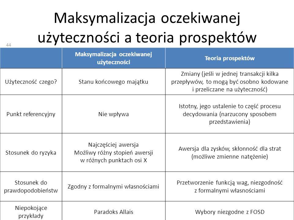 Maksymalizacja oczekiwanej użyteczności a teoria prospektów