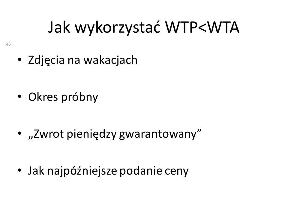 Jak wykorzystać WTP<WTA