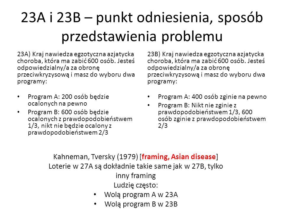 23A i 23B – punkt odniesienia, sposób przedstawienia problemu