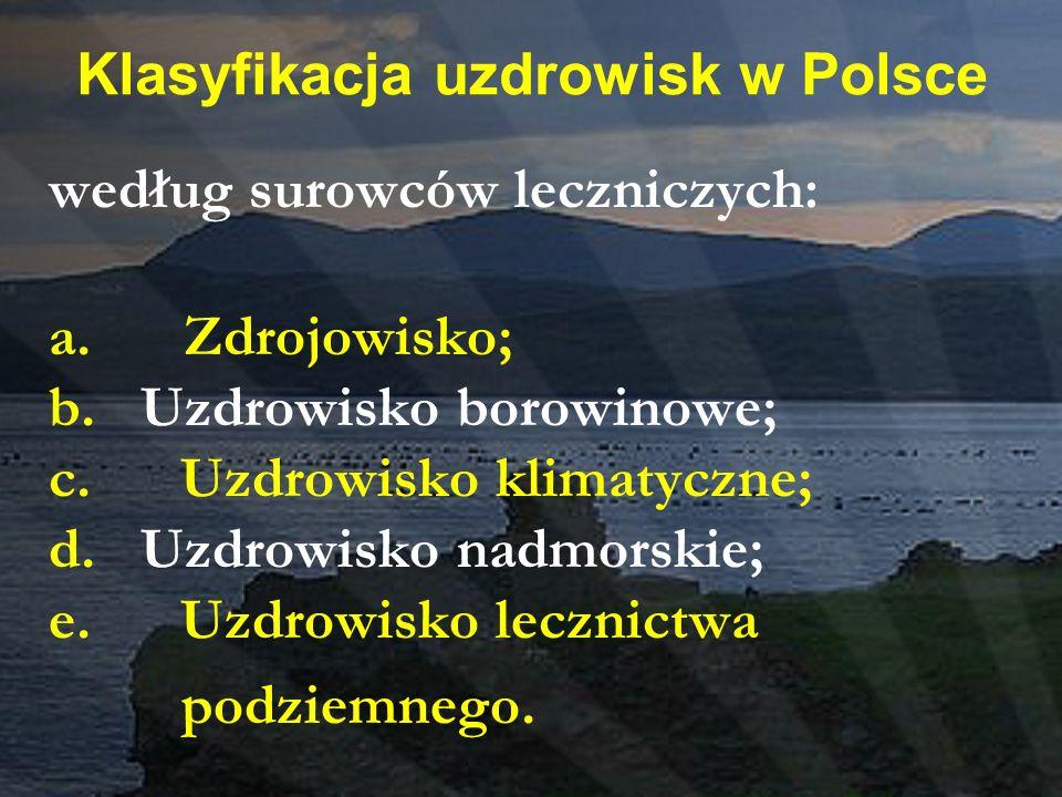 Klasyfikacja uzdrowisk w Polsce