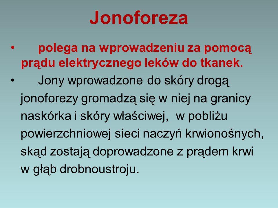 Jonoforeza polega na wprowadzeniu za pomocą prądu elektrycznego leków do tkanek. Jony wprowadzone do skóry drogą.