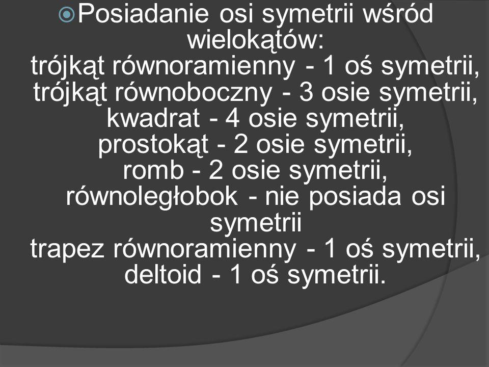 Posiadanie osi symetrii wśród wielokątów: trójkąt równoramienny - 1 oś symetrii, trójkąt równoboczny - 3 osie symetrii, kwadrat - 4 osie symetrii, prostokąt - 2 osie symetrii, romb - 2 osie symetrii, równoległobok - nie posiada osi symetrii trapez równoramienny - 1 oś symetrii, deltoid - 1 oś symetrii.
