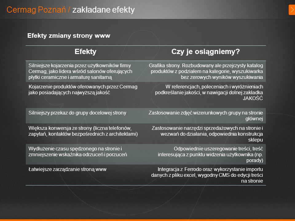 Cermag Poznań / zakładane efekty