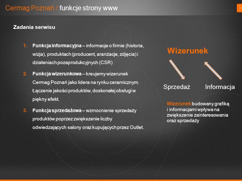 Cermag Poznań / funkcje strony www