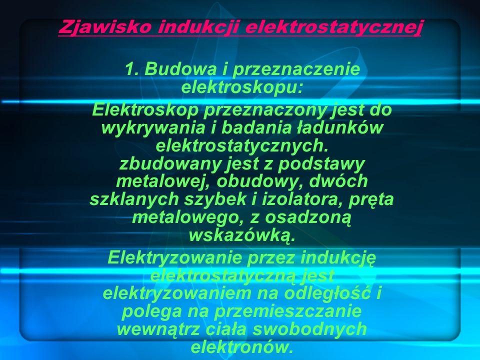 Zjawisko indukcji elektrostatycznej