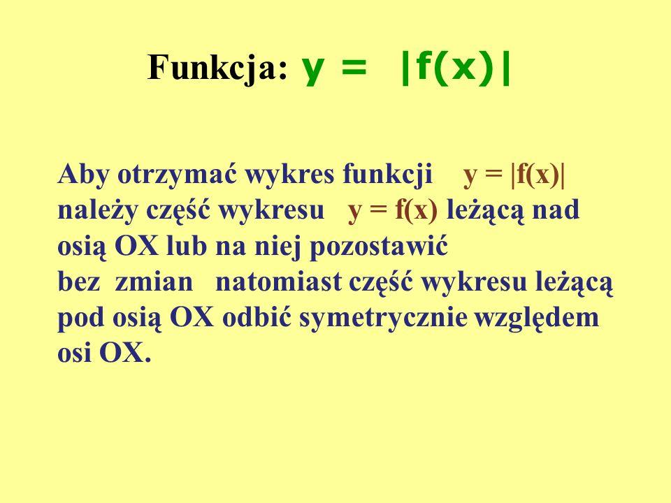 Funkcja: y = |f(x)|
