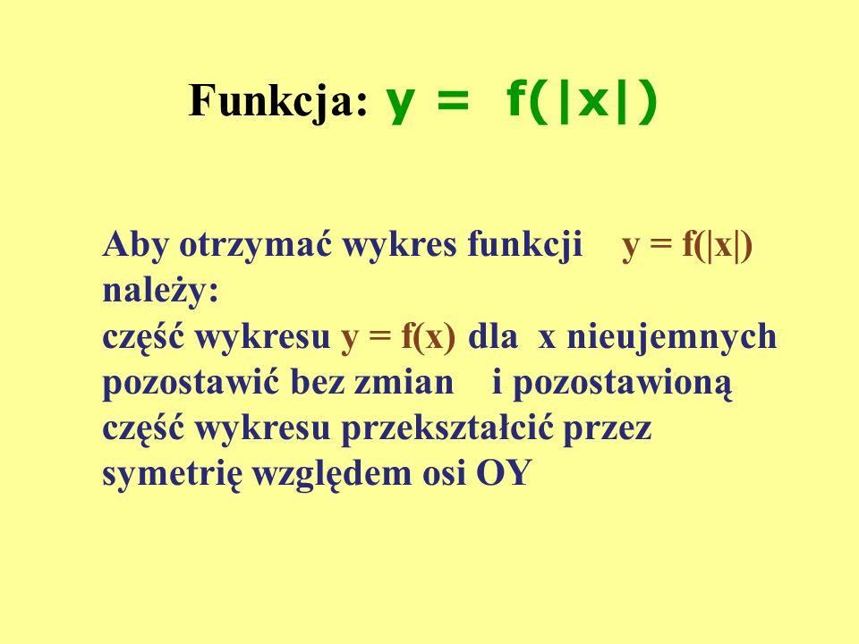 Funkcja: y = f(|x|)