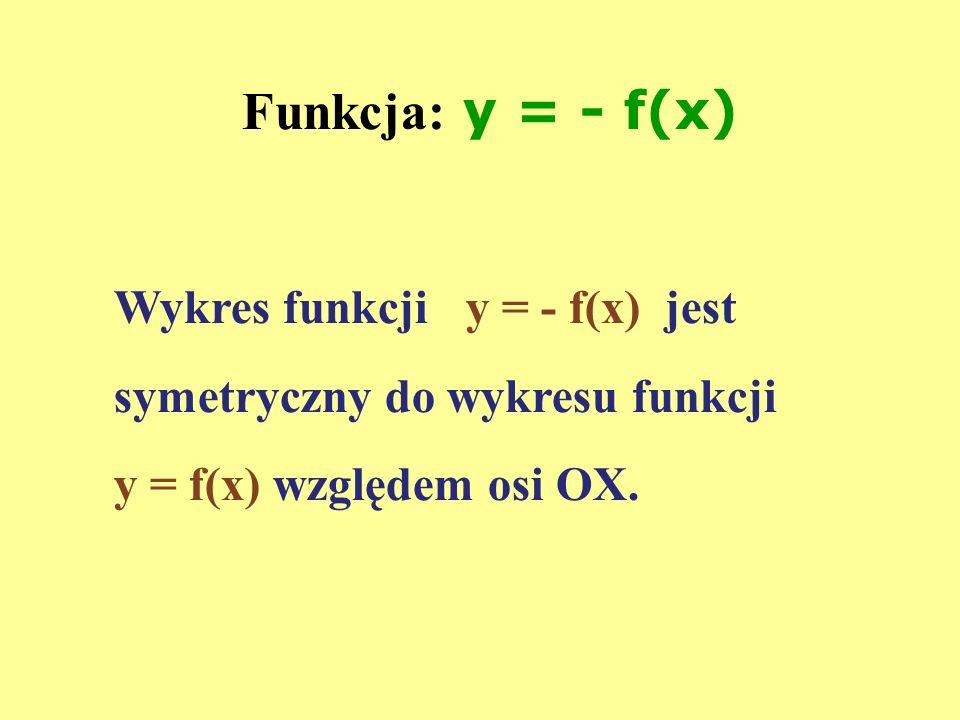 Funkcja: y = - f(x) Wykres funkcji y = - f(x) jest