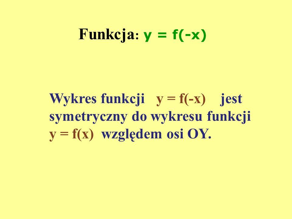 Funkcja: y = f(-x) Wykres funkcji y = f(-x) jest symetryczny do wykresu funkcji y = f(x) względem osi OY.
