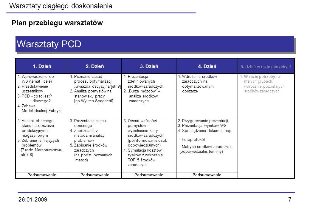 Warsztaty PCD Plan przebiegu warsztatów 26.01.2009 1. Dzień 2. Dzień