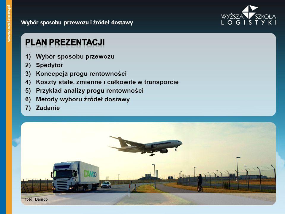 Plan prezentacji Wybór sposobu przewozu i źródeł dostawy
