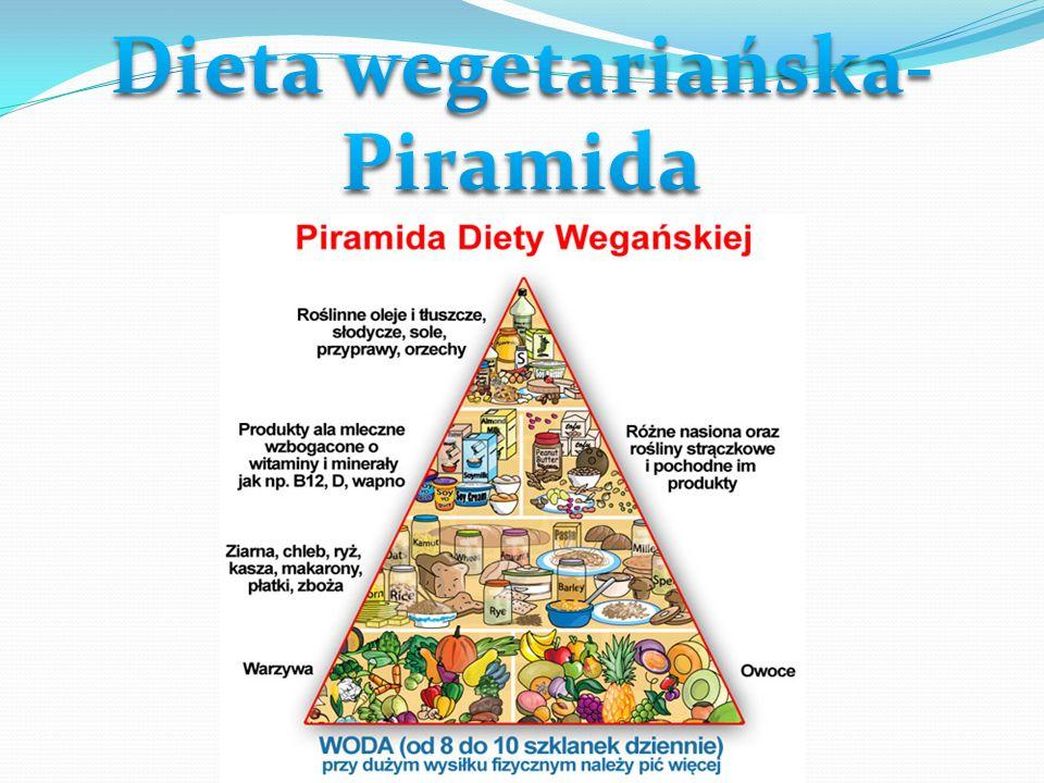 Dieta wegetariańska- Piramida