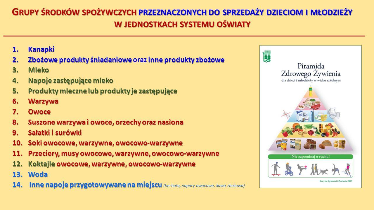 Grupy środków spożywczych przeznaczonych do sprzedaży dzieciom i młodzieży w jednostkach systemu oświaty