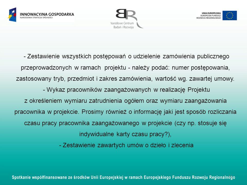 - Zestawienie zawartych umów o dzieło i zlecenia