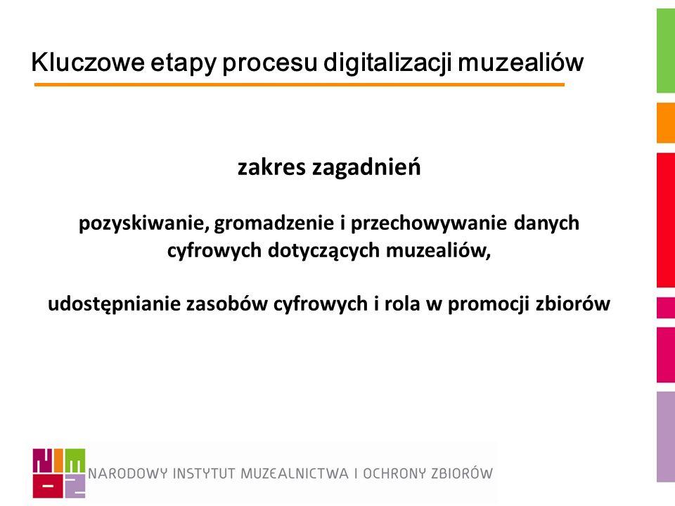 Kluczowe etapy procesu digitalizacji muzealiów