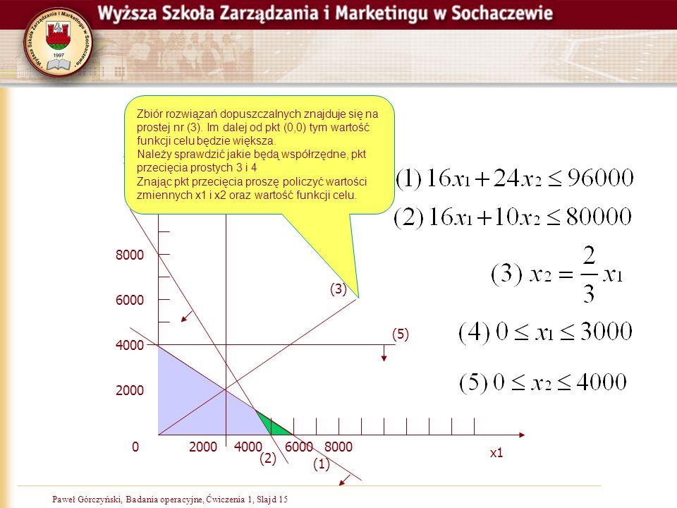 Zbiór rozwiązań dopuszczalnych znajduje się na prostej nr (3)