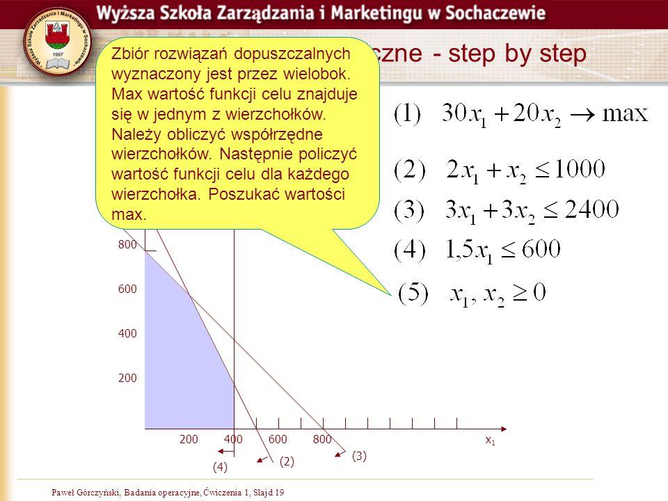 Rozwiązanie graficzne - step by step