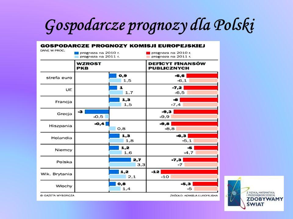 Gospodarcze prognozy dla Polski