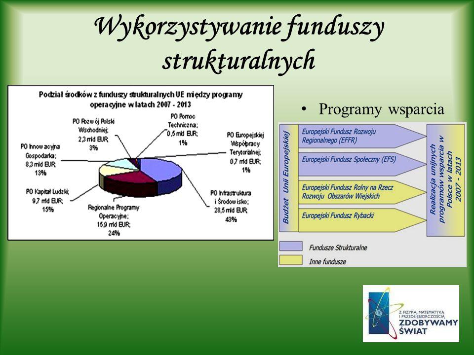Wykorzystywanie funduszy strukturalnych