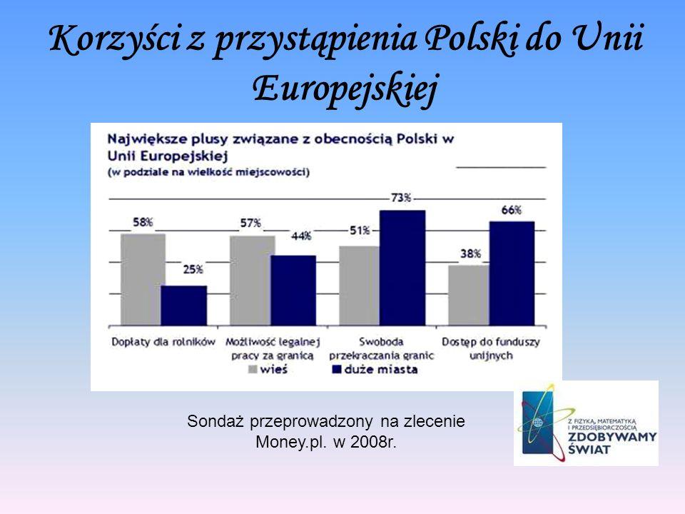 Korzyści z przystąpienia Polski do Unii Europejskiej
