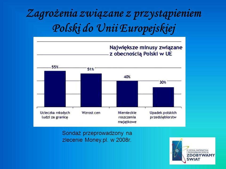 Zagrożenia związane z przystąpieniem Polski do Unii Europejskiej