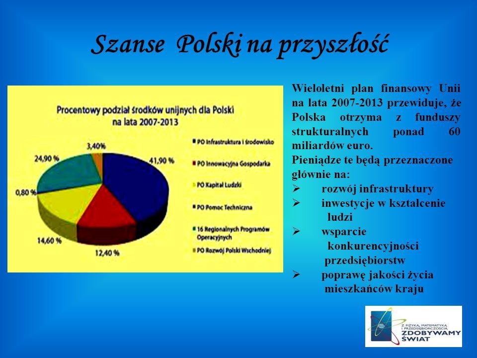 Szanse Polski na przyszłość