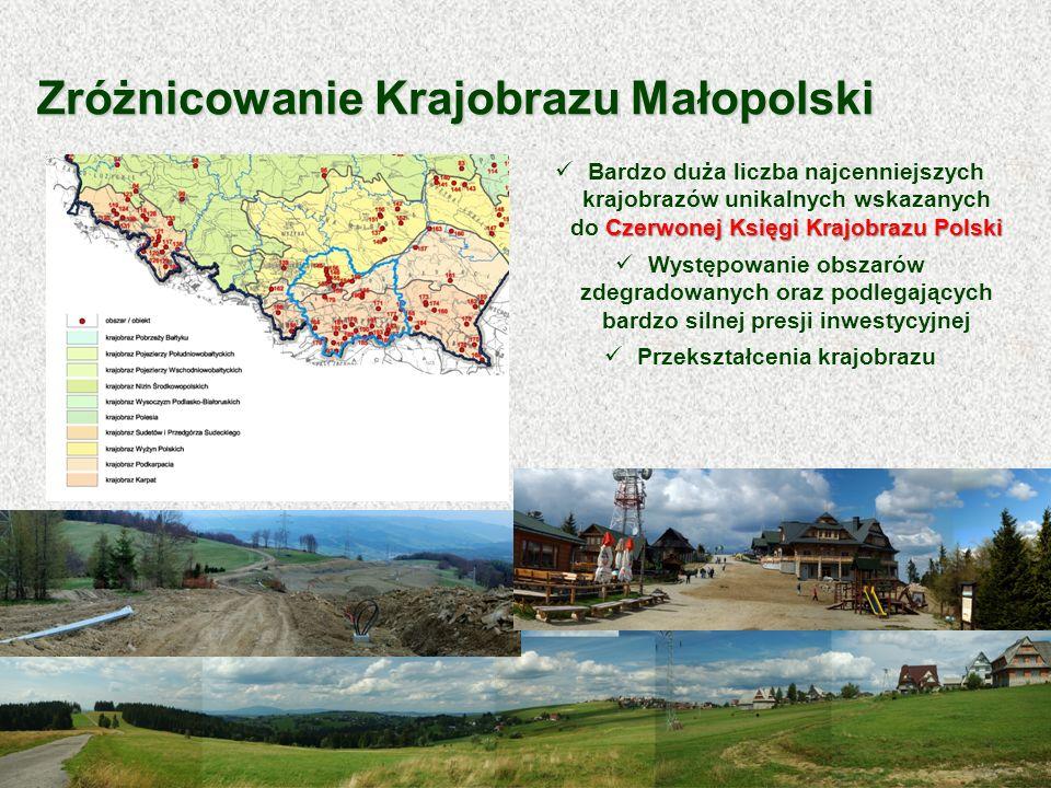 Przekształcenia krajobrazu