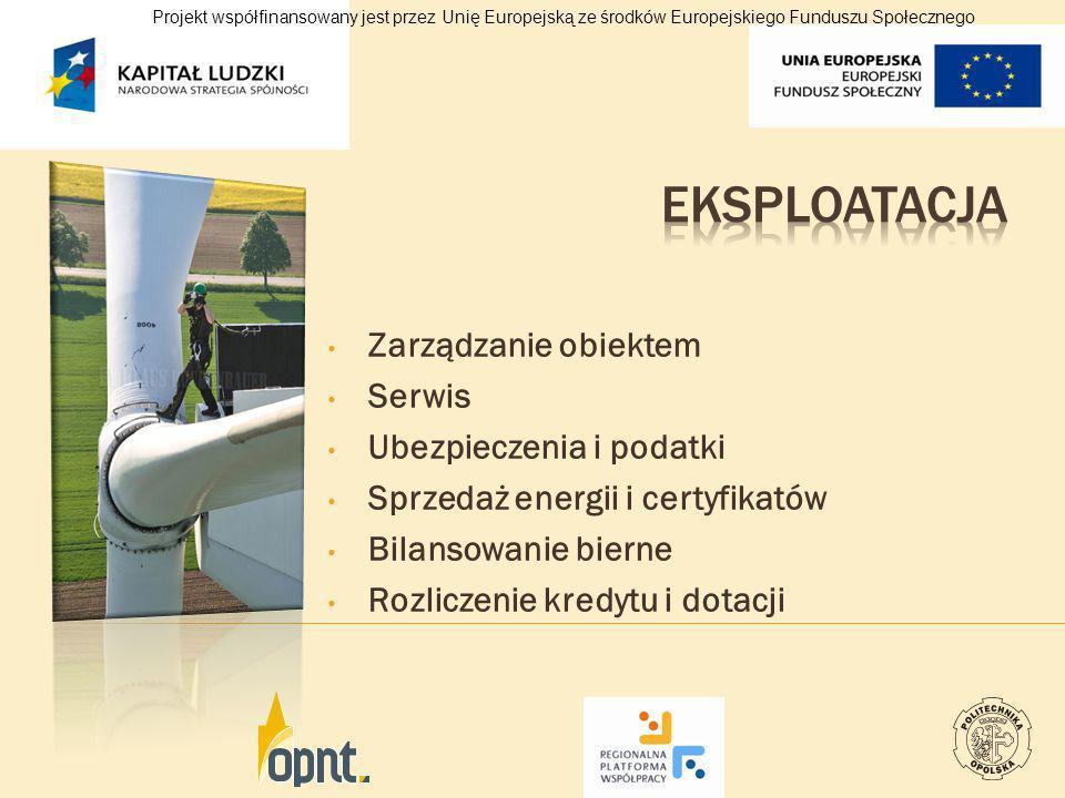 Eksploatacja Zarządzanie obiektem Serwis Ubezpieczenia i podatki