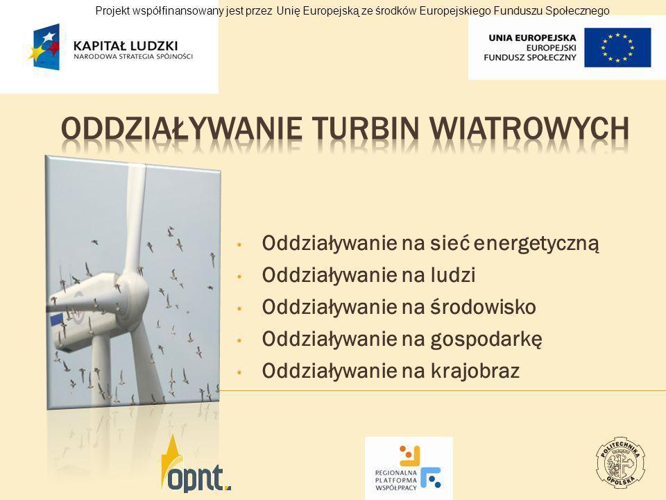 Oddziaływanie turbin wiatrowych