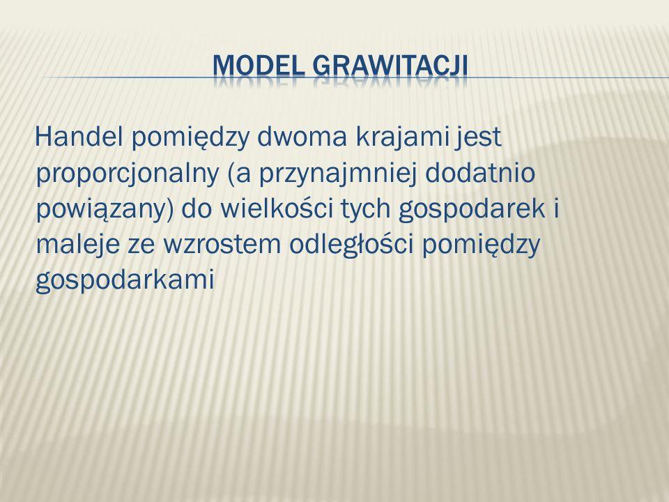 Model grawitacji