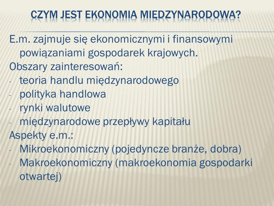 Czym jest ekonomia międzynarodowa