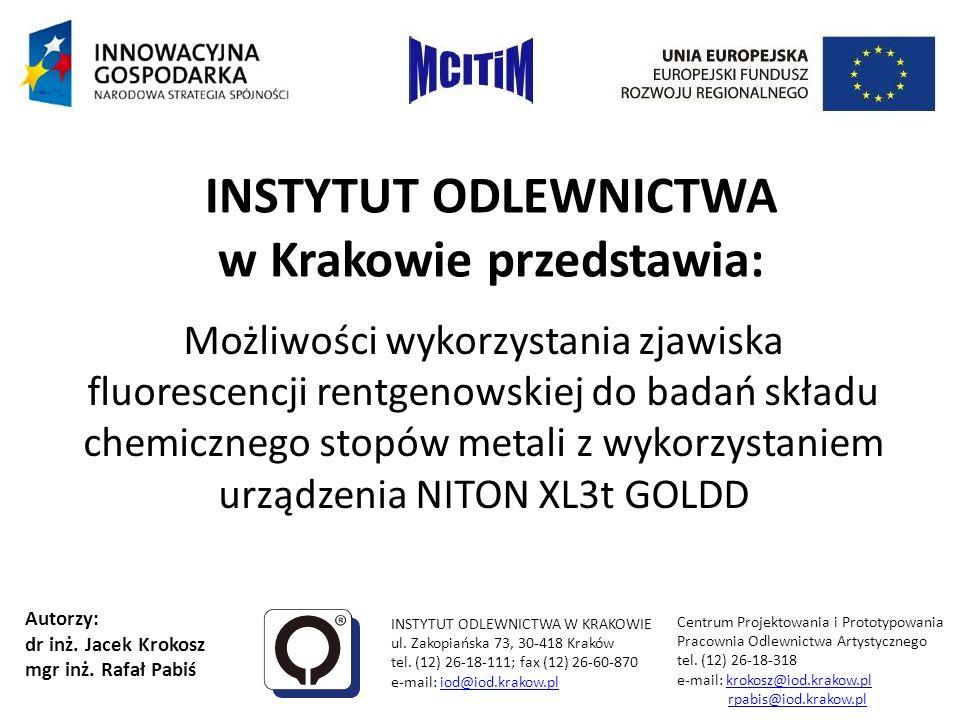 w Krakowie przedstawia: