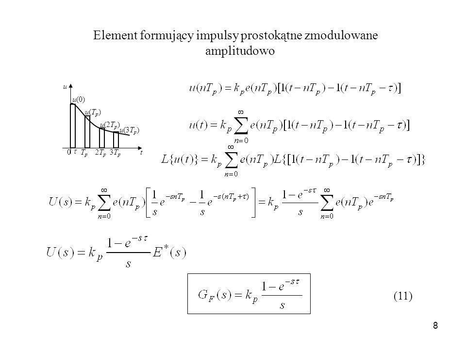 Element formujący impulsy prostokątne zmodulowane