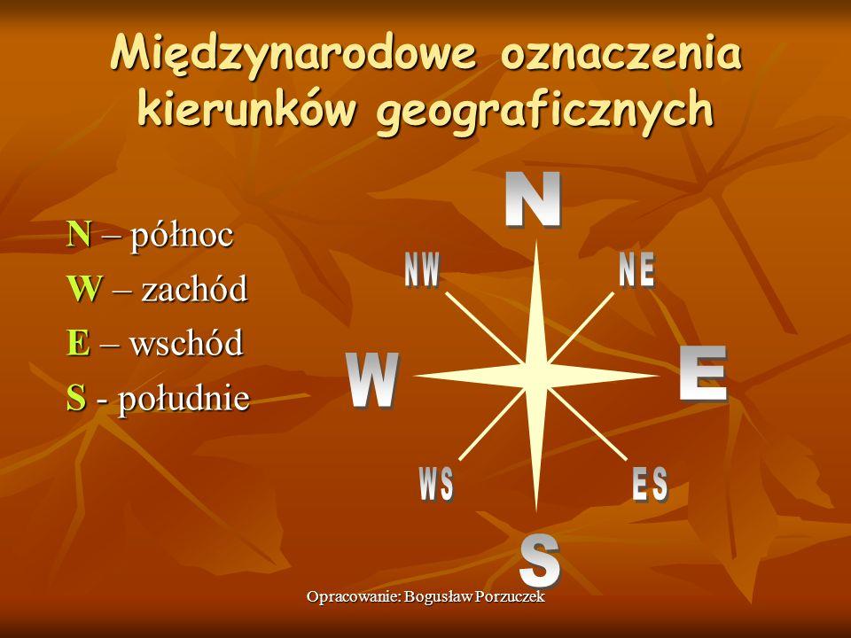 Międzynarodowe oznaczenia kierunków geograficznych