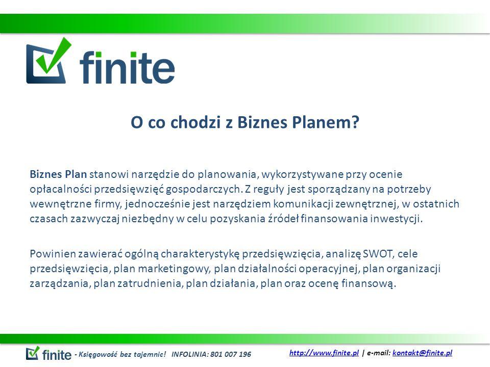 O co chodzi z Biznes Planem